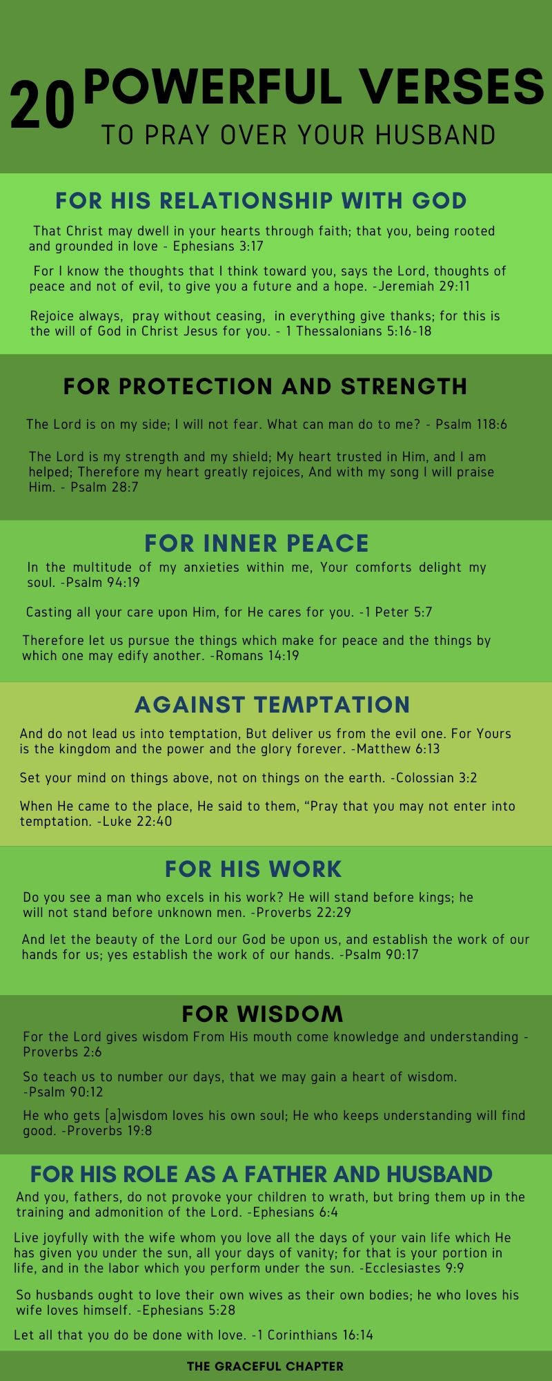 20 powerful verses to pray over your husband