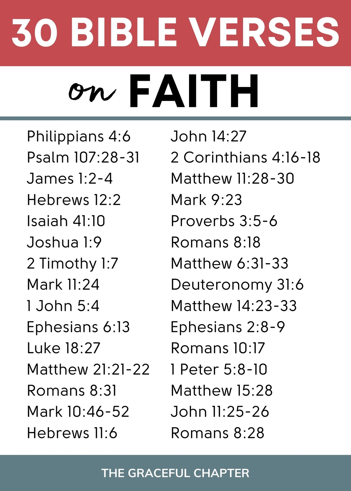 30 bible verses on faith