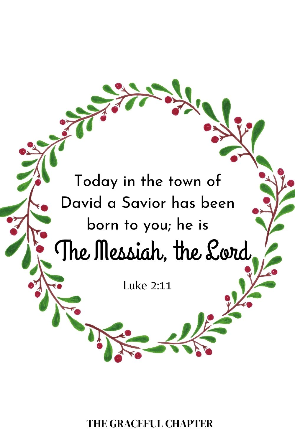 Bible verses about the birth of Jesus Christ. Christmas bible verses