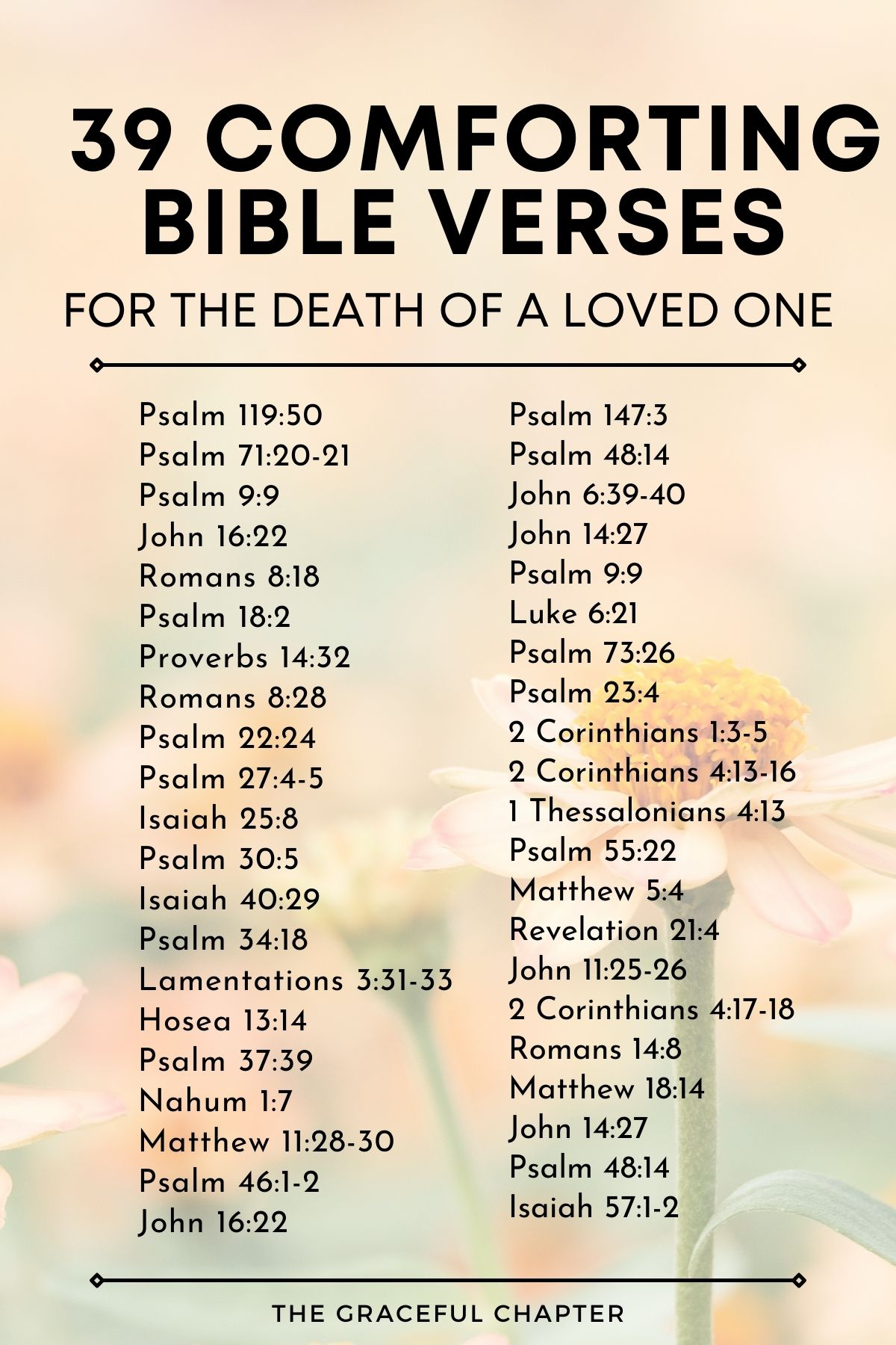 comforting bible verses for the death of a loved one