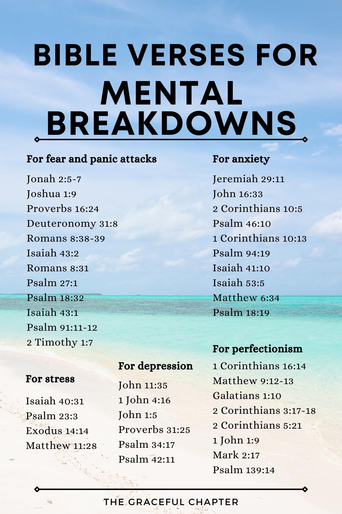 bible verses for mental breakdowns