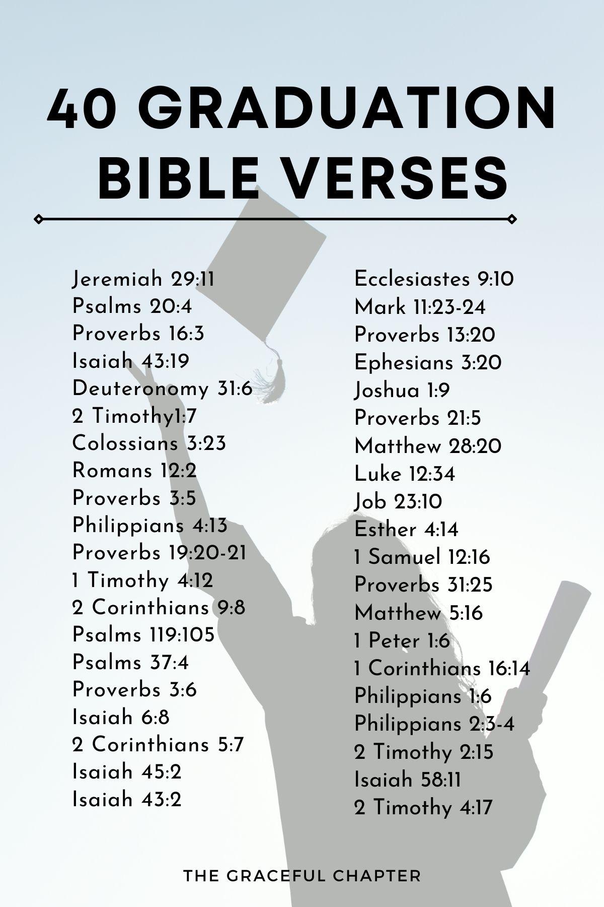 40 graduation bible verses