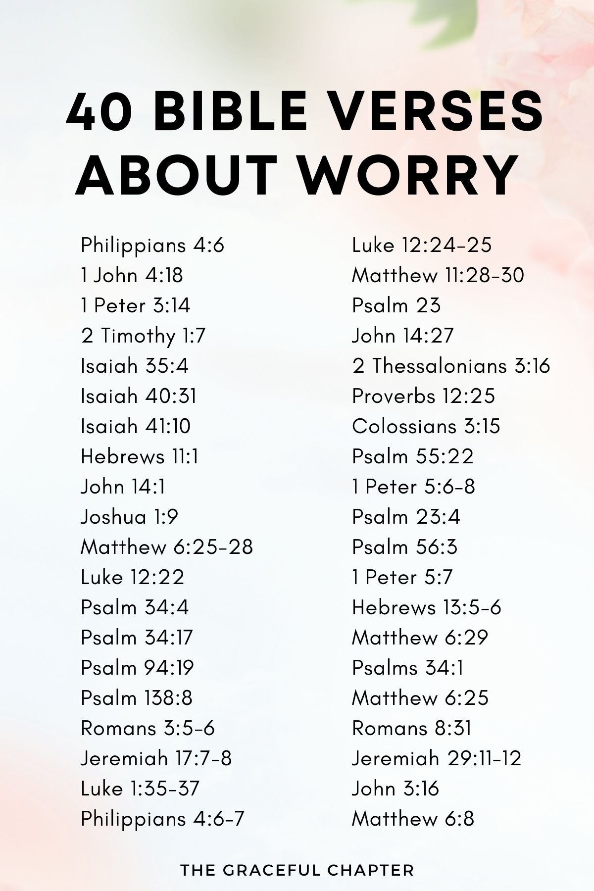 40 Bible verses about worry