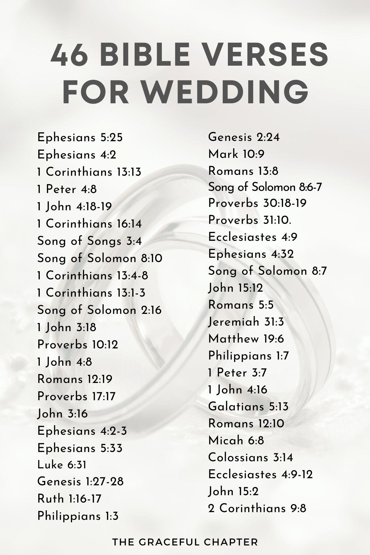 40 bible verses for wedding