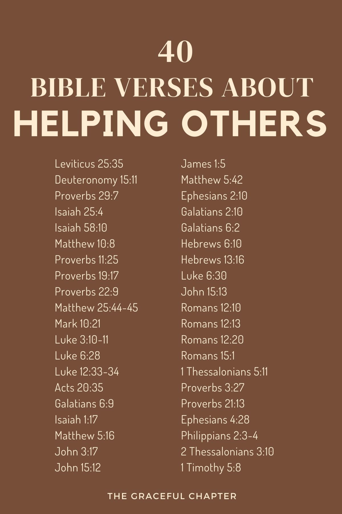 bible verses about helping those in need